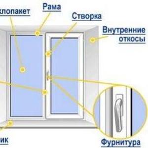 Продажа и установка пластиковых окон,  дверей,  витражей.